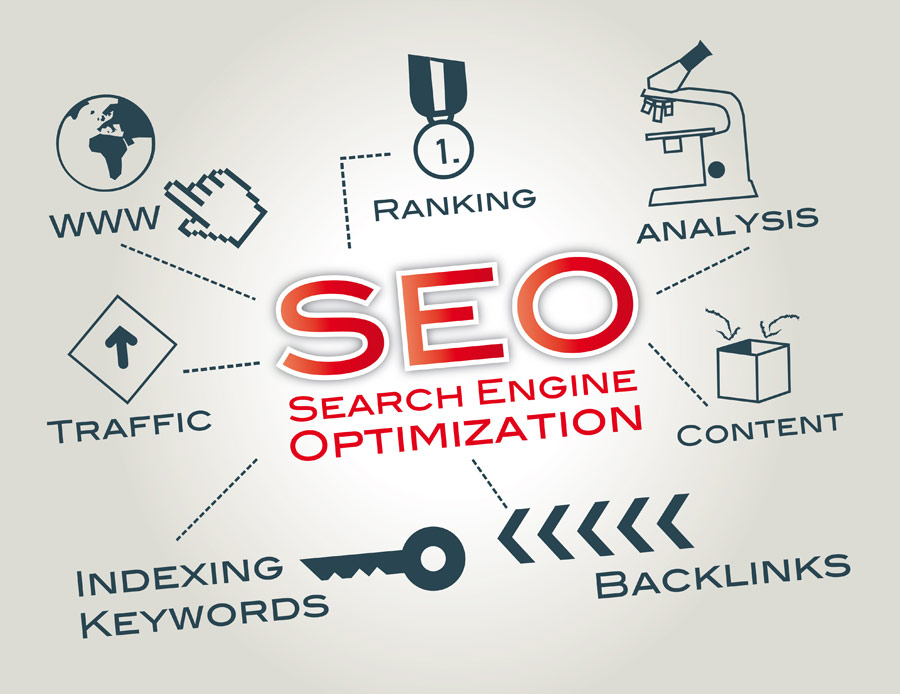 Senior Living SEO: Optimized Pages Generate More Leads Image